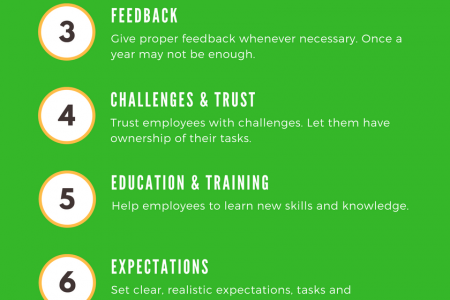 10 Tips to Improve Employee's Performance and Engagement Infographic