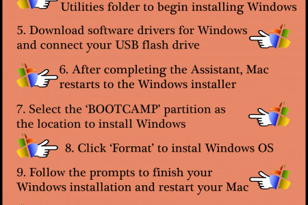 10 Tips to Install Windows on Mac Using Boot Camp Infographic