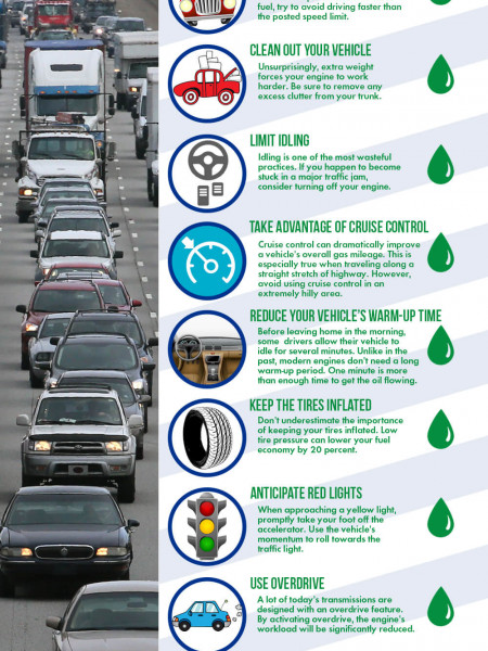 10 Tips To Spending Less At The Gas Pump Infographic