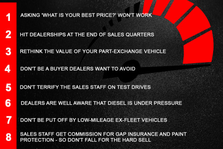 10 Tips You Need to Know Before Buying a Vehicle Infographic