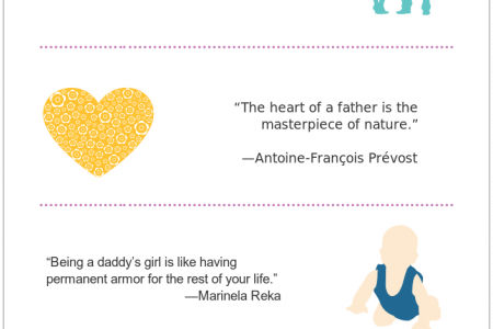 10 TOUCHING FATHER'S DAY QUOTES Infographic