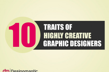 10 Traits Of Highly Creative Graphic Designers Infographic