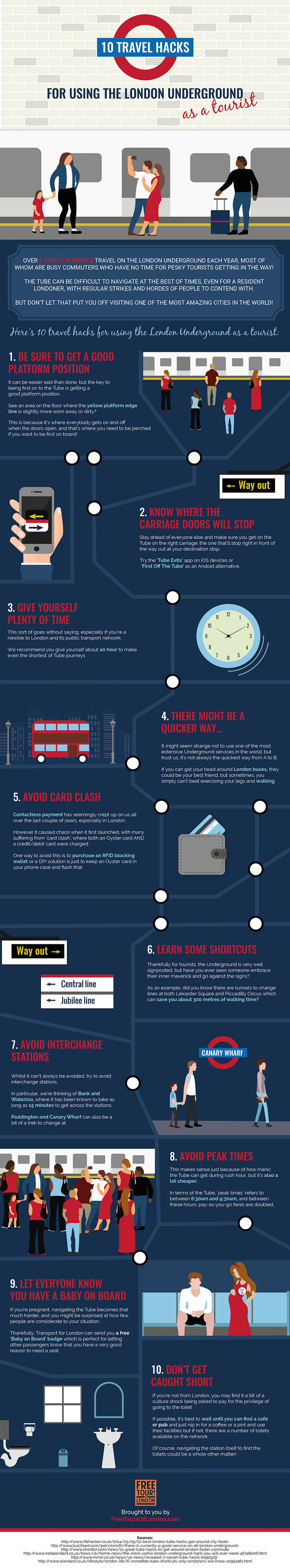 10 Travel Hacks For Using The London Underground As A Tourist Infographic