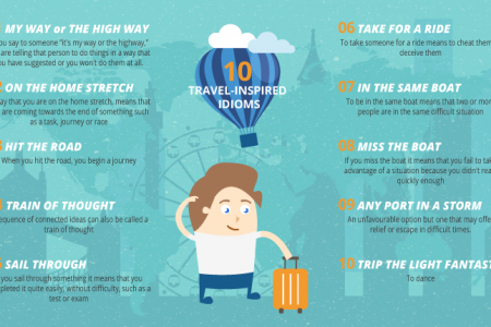 10 Travel-inspired Idioms Infographic