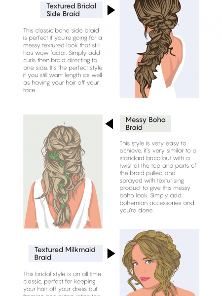 10 Trending Bridal Hairstyles with Halo Hair Extensions Infographic