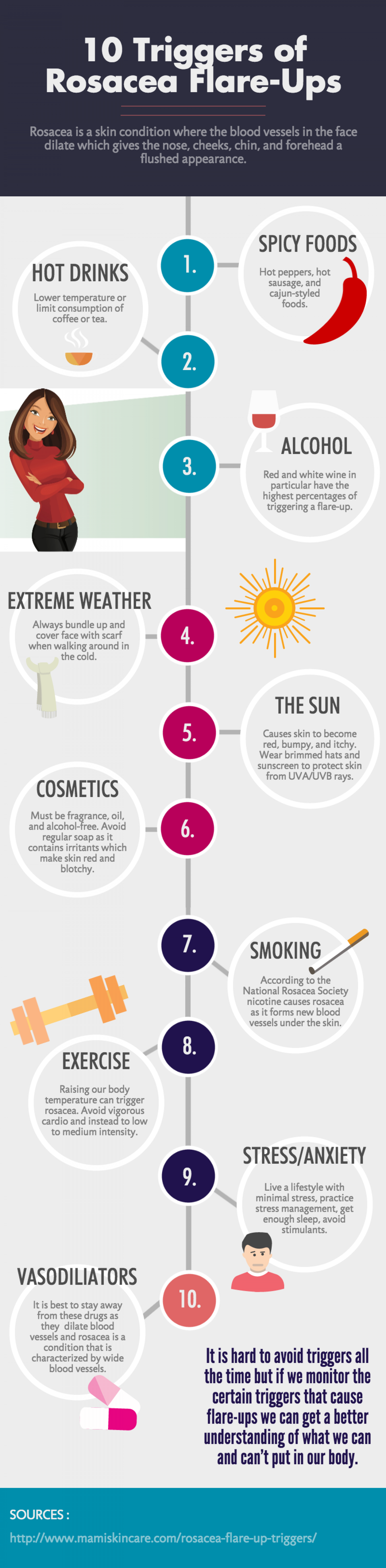 10 Triggers of Acne Rosacea Flare-Ups Infographic
