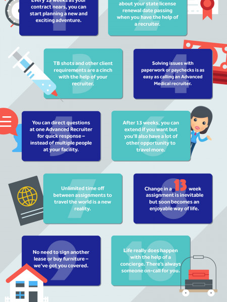 10 Truths About Travel Therapy Infographic