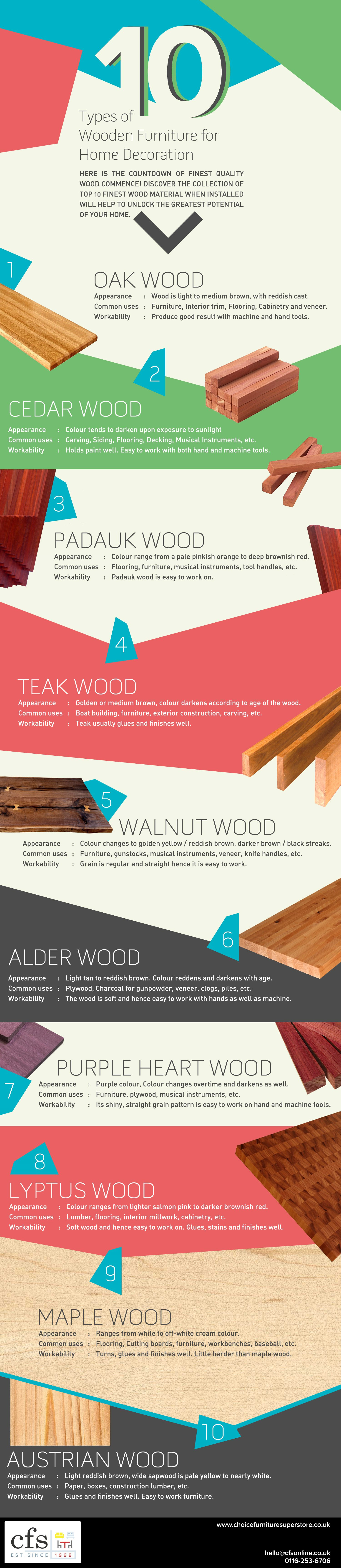 10 Types of Wooden Furniture For Home Decoration Infographic