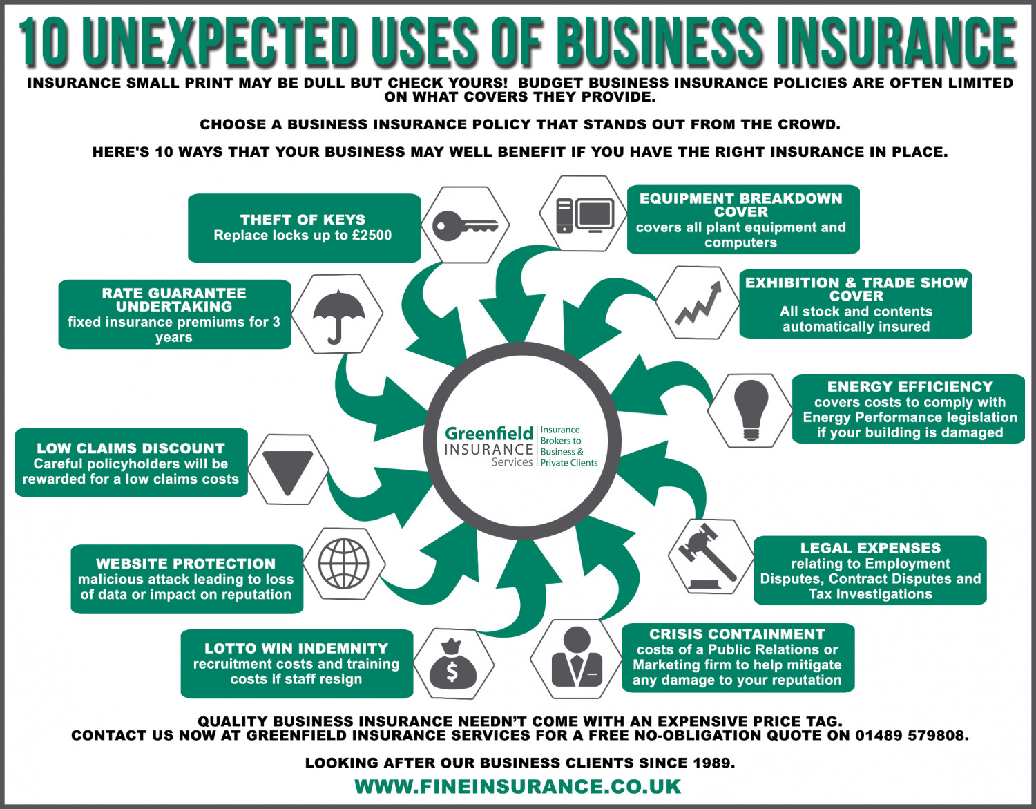 10 Unexpected Uses of Business Insurance Infographic