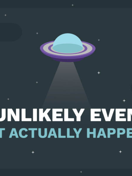 10 Unlikely Events That Actually Happened Infographic