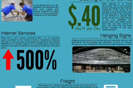 10 U.S. Trade Show Union Rules International Exhibitors Should Know Infographic