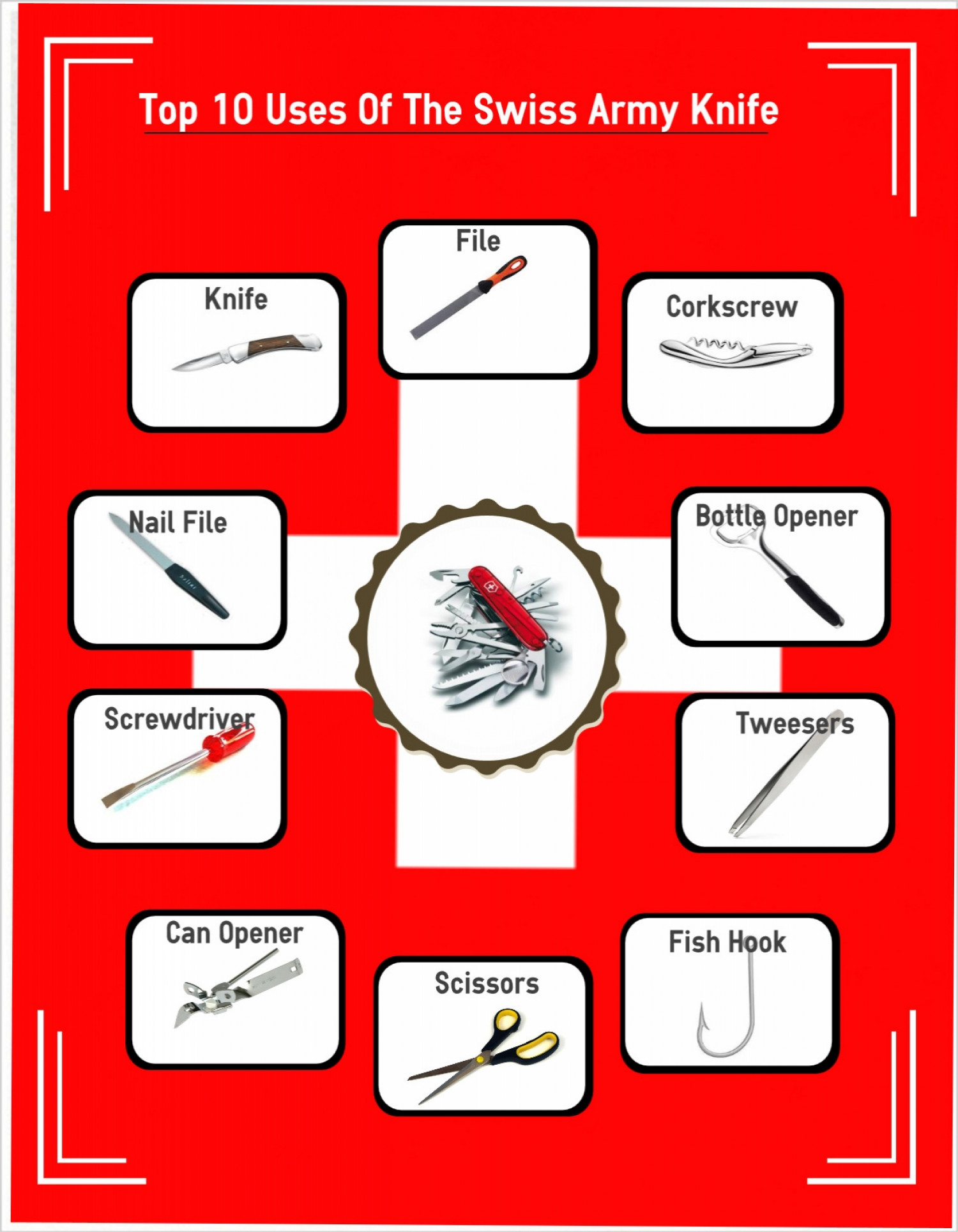 10 uses of the swiss army knife Infographic