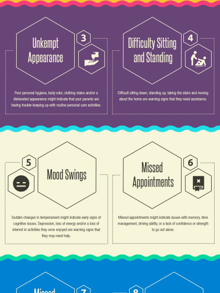 10 Warning Signs That Tell You Your Parents Need Homecare Infographic