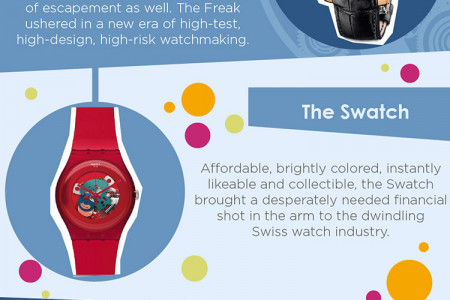 10 Watches That Changed The Course of Watchmaking Infographic