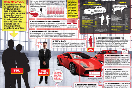 10 Ways a Car Dealership Hustles You Infographic