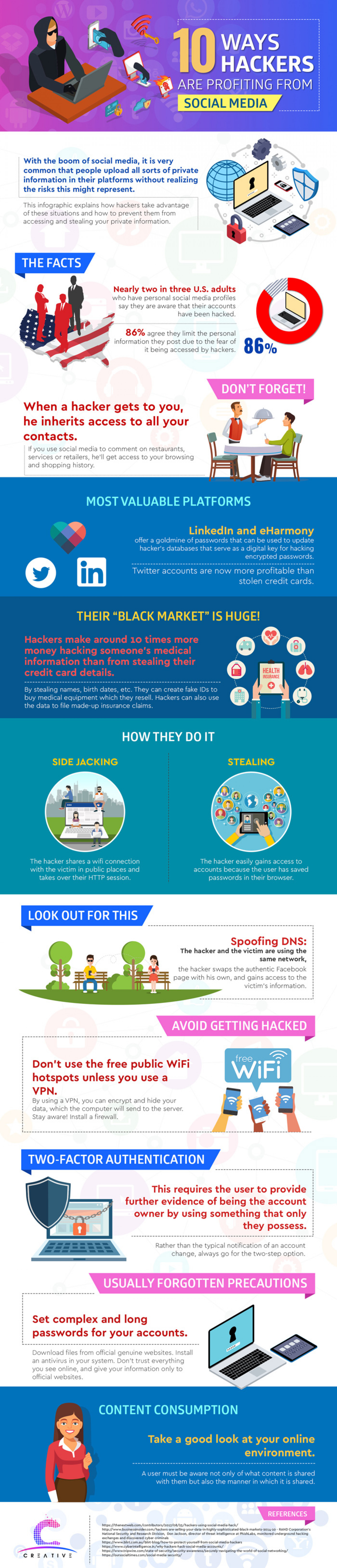 10 Ways Hackers Are Profiting From Social Media Infographic