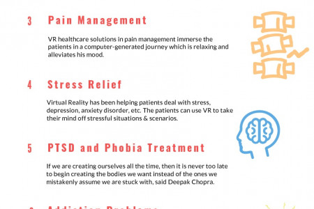 10 Ways How Virtual Reality is Changing the Future of Healthcare - Cognihab Infographic