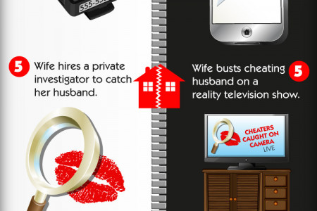 10 Ways Men Get Caught Cheating: Then vs Now Infographic