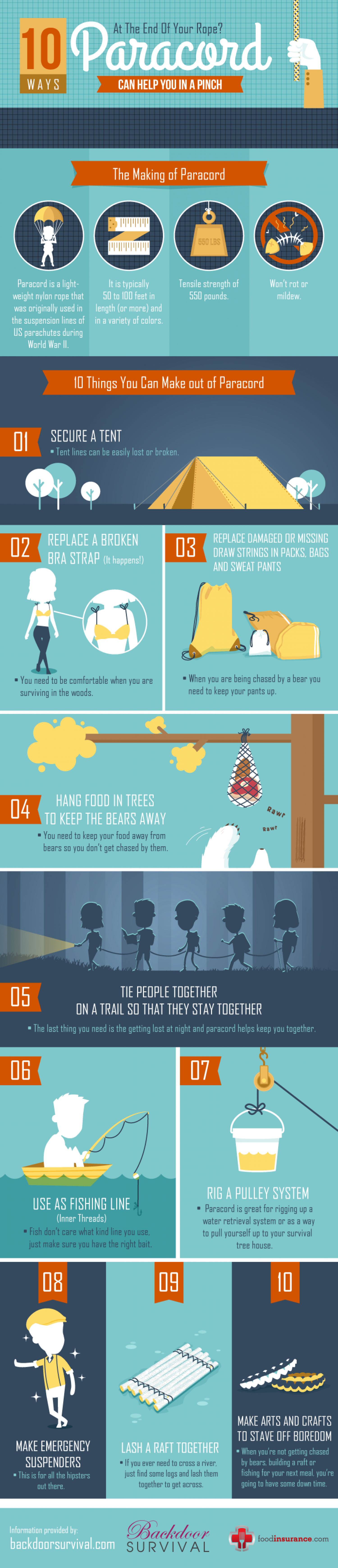 10 Ways Paracord Can Help You in a Pinch Infographic