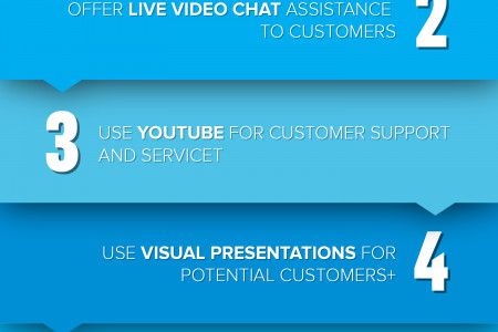 10 Ways That Visuals And Visual Design Can Enhance Customer Services  Infographic