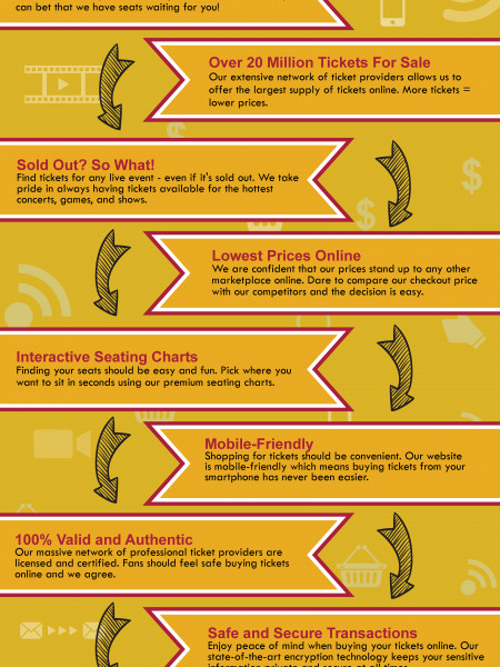 10 Ways to Buy Tickets Better Infographic