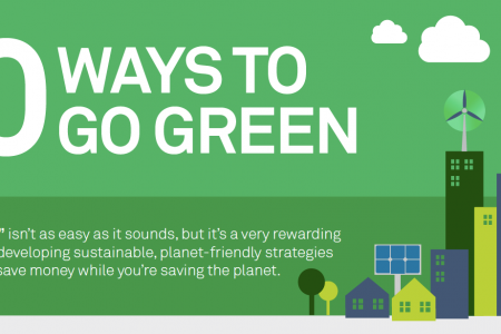 10 Ways to Go Green Infographic