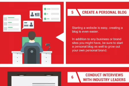 10 Ways to Grow Your Niche Authority Infographic