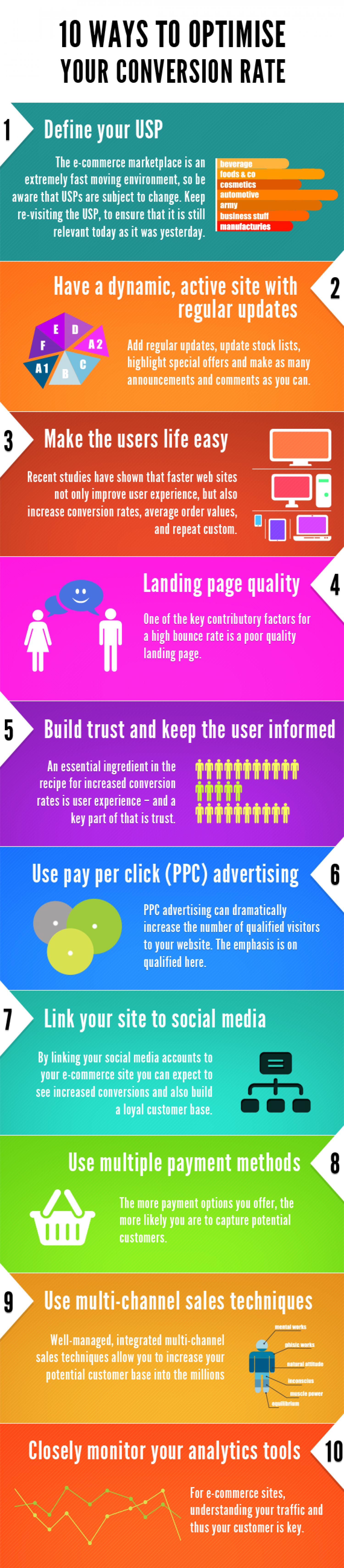 10 ways to improve your e-commerce conversion rate Infographic