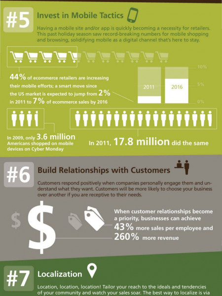 10 Ways to Increase Sales in 2012 Infographic