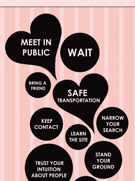 10 ways to keep yourself safe with online dating Infographic