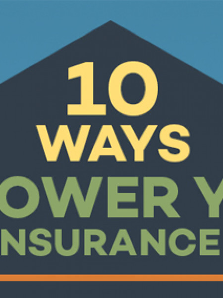 10 Ways to Lower Your Home Insurance Costs Infographic