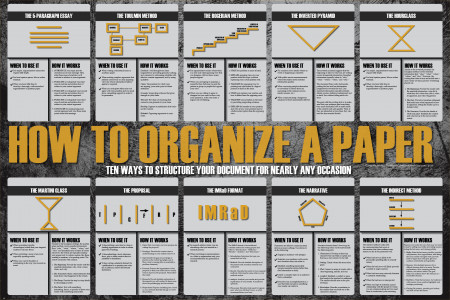 10 Ways to Organize a Paper Infographic
