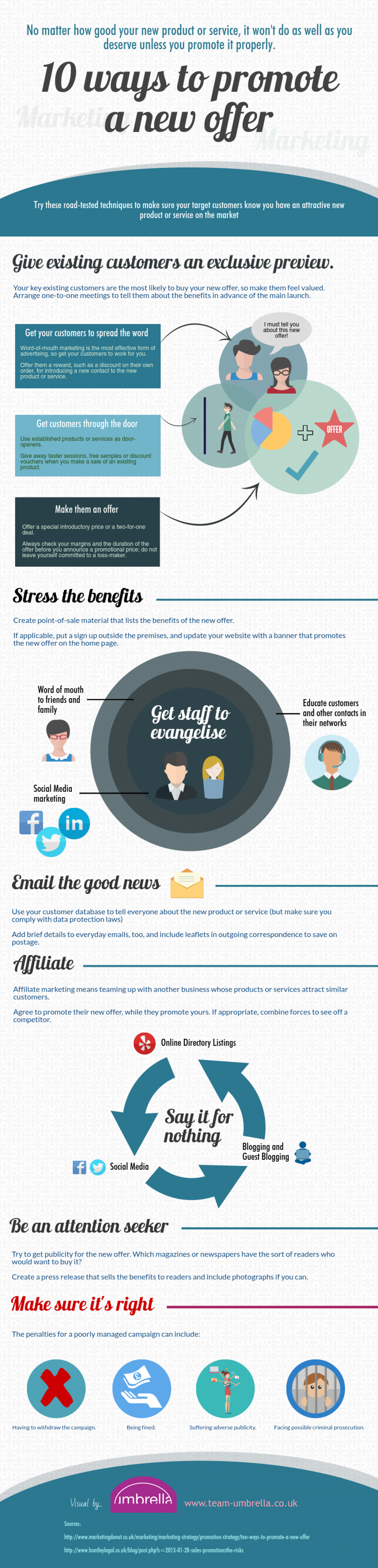 10 Ways To Promote Your New Offer Infographic