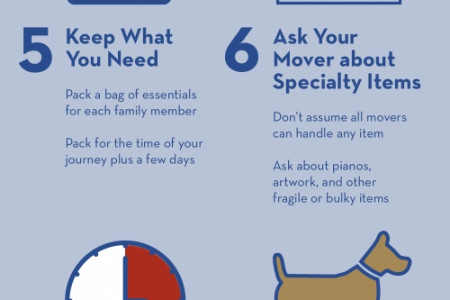 10 Ways to Send Stress Packing on Long-Distance Moves Infographic