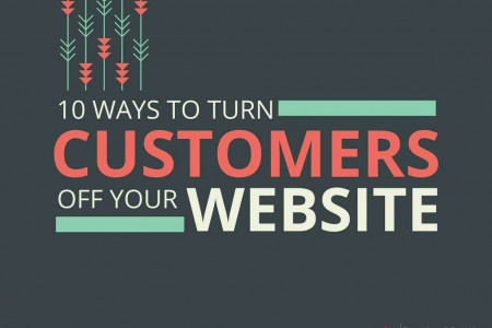 10 Ways To Turn Customers Off Your Website! Infographic