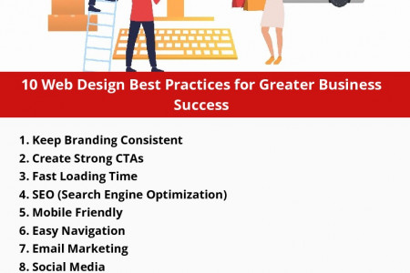 10 Web Design Best Practices for Greater Business Success Infographic
