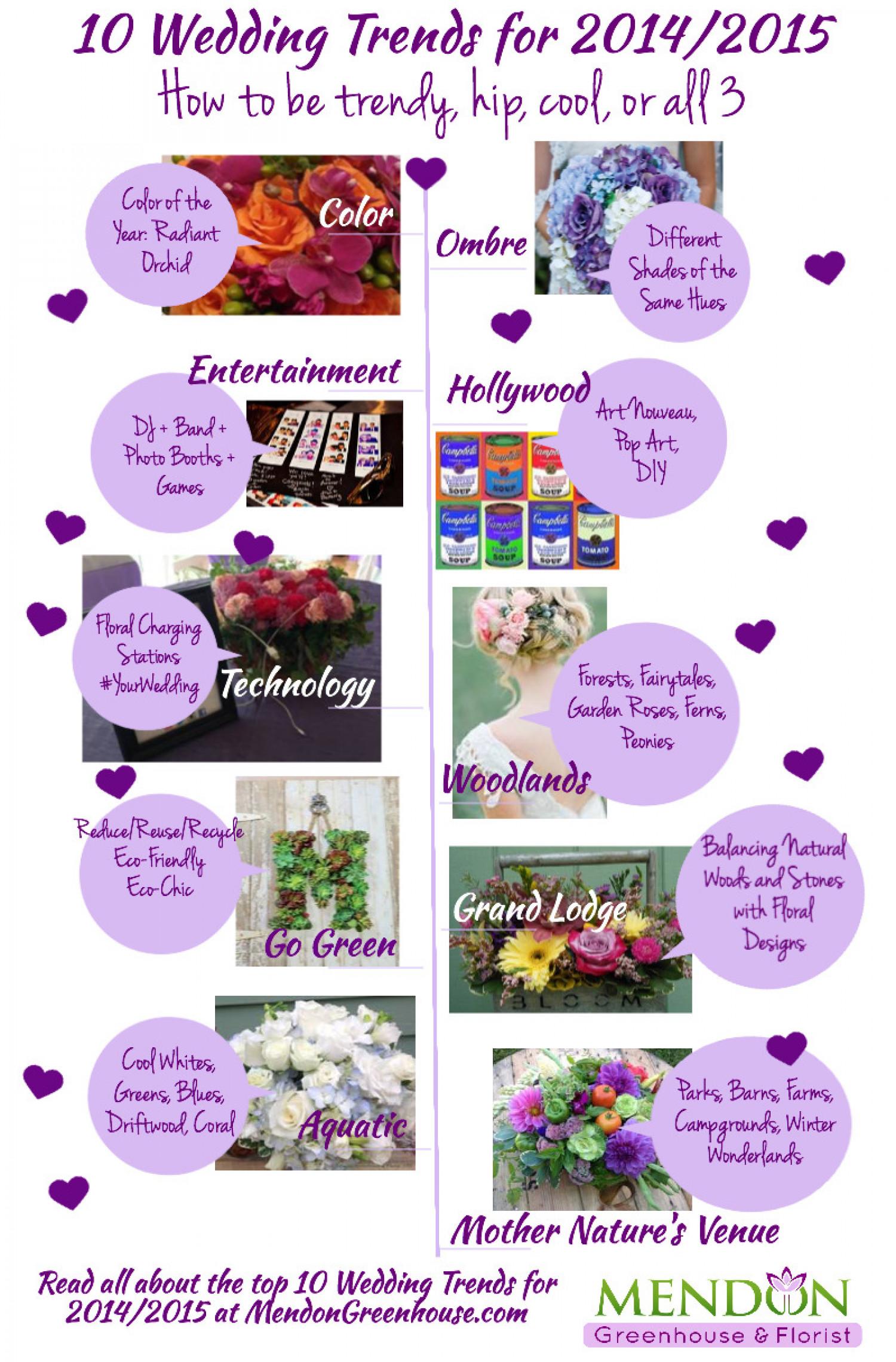 10 Wedding Trends for 2014-2015 Infographic