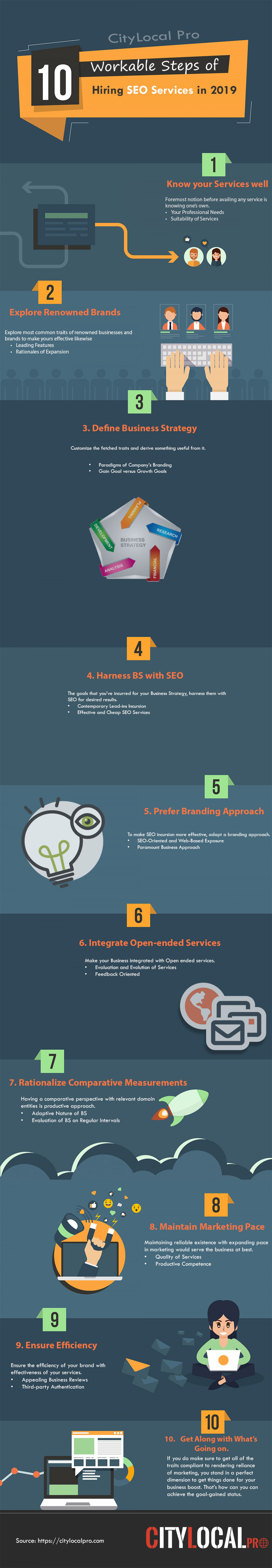 10 Workable Steps of Hiring SEO Services in 2019 Infographic
