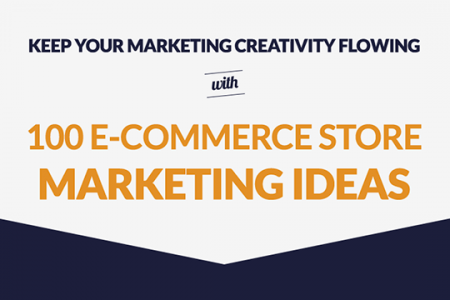 100 E-Commerce Store Marketing Ideas Infographic