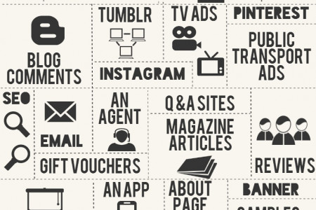 100 Ways to Promote Your Business Infographic