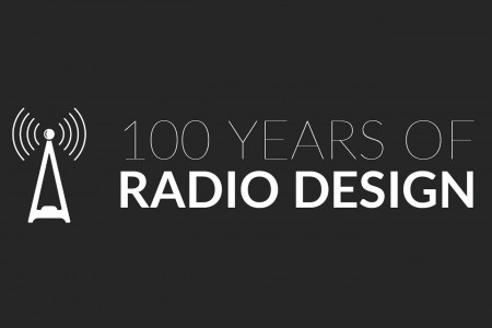 100 Years of Radio Design Infographic