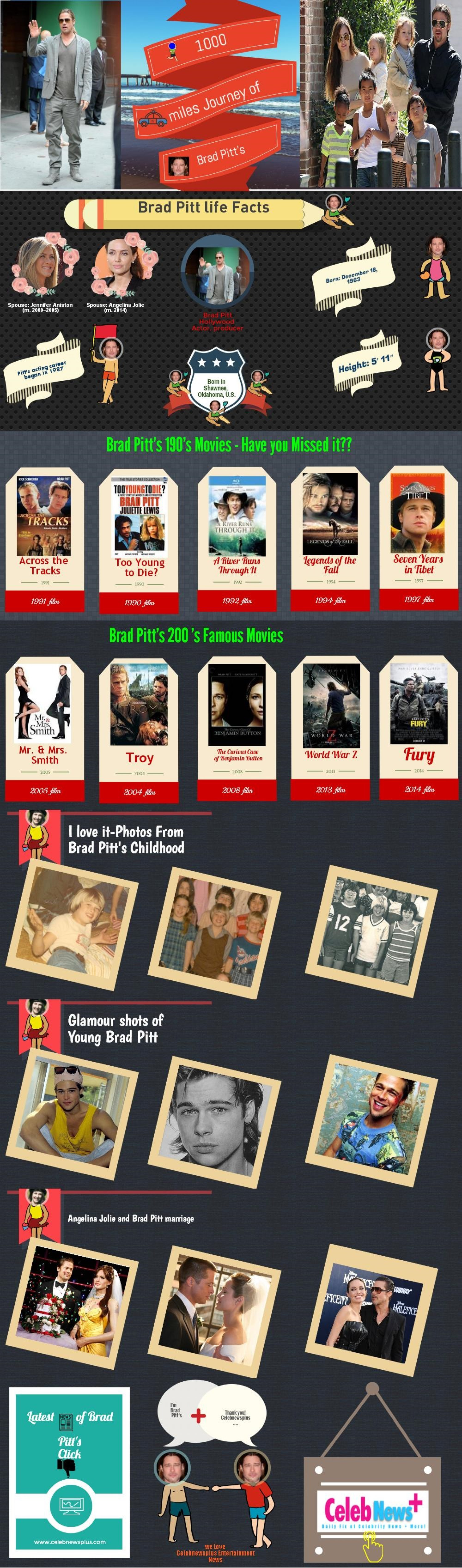 1000 miles journey of Brad Pitt's - Celebrity Gossip Infographic