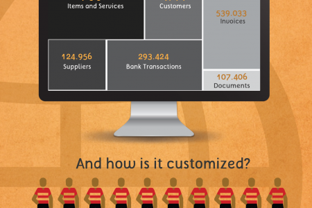 1000 PHC FX Customers Infographic