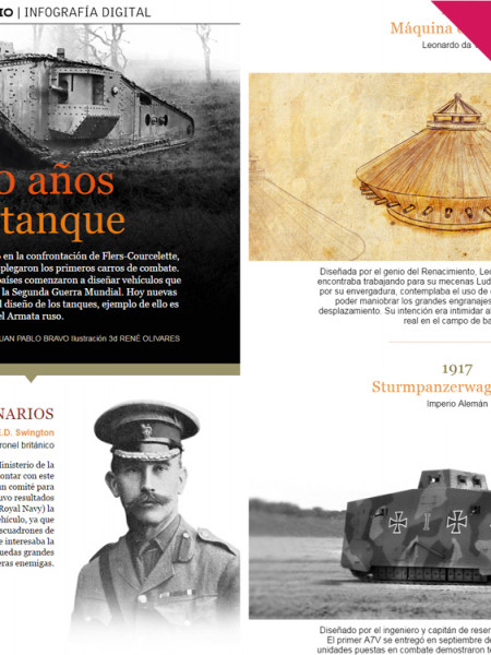 100 year anniversary of the first Tank | 100 años del primer Tanque   Infographic