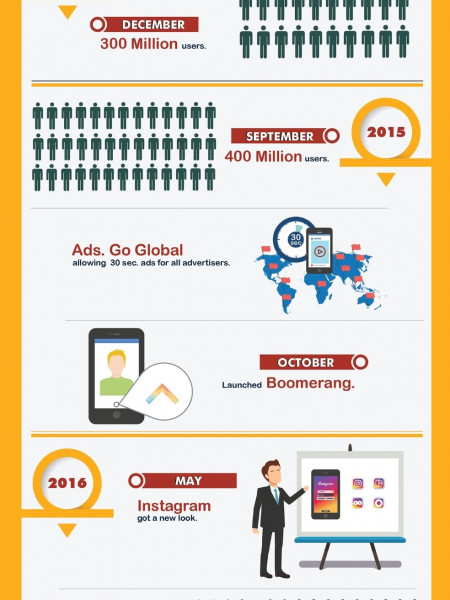 101 Fascinating Facts About Instagram Infographic