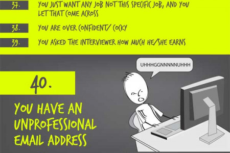 101 Things stopping you from getting the job you want Infographic