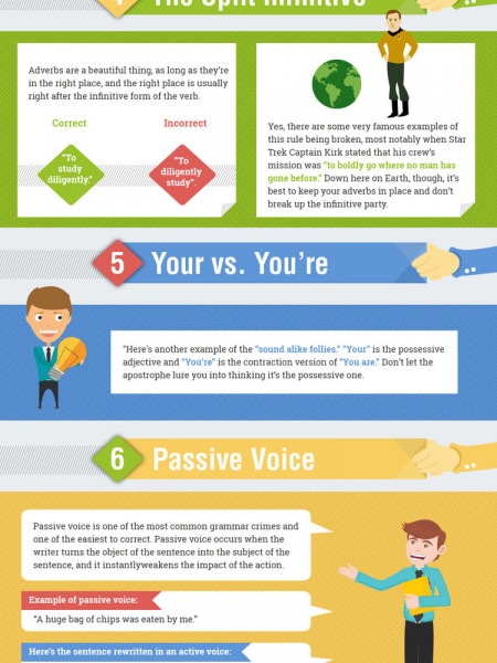 10 Common Grammar Mistakes Writers Make Infographic