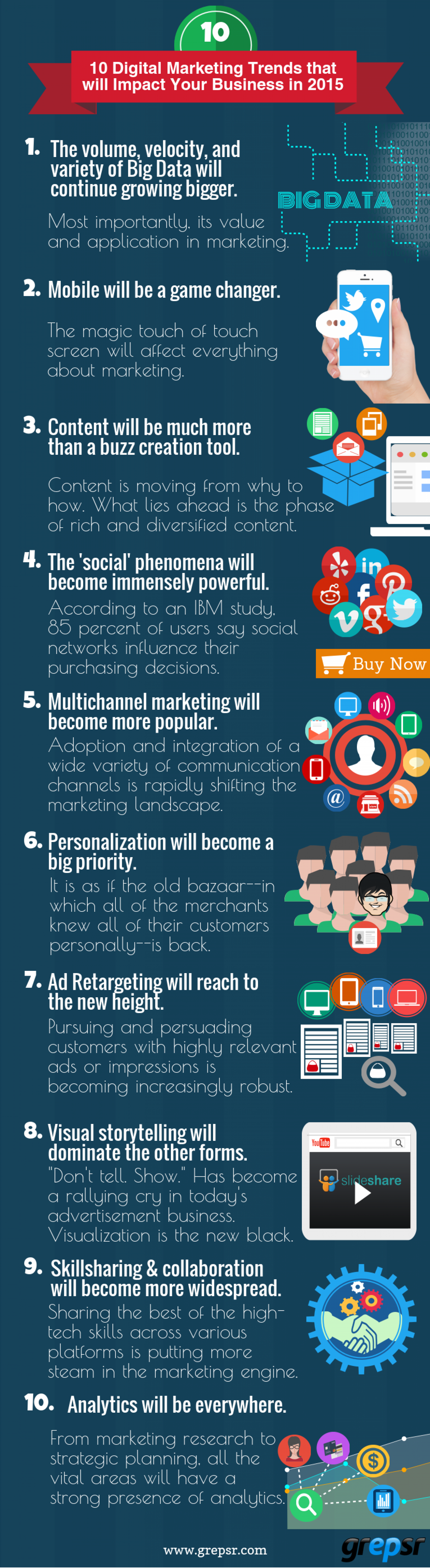 10 Digital Marketing Trends that will Impact Your Business in 2015 Infographic