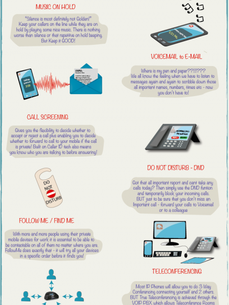 10 Essential VoIP Features - ask the VoIP Guys Infographic