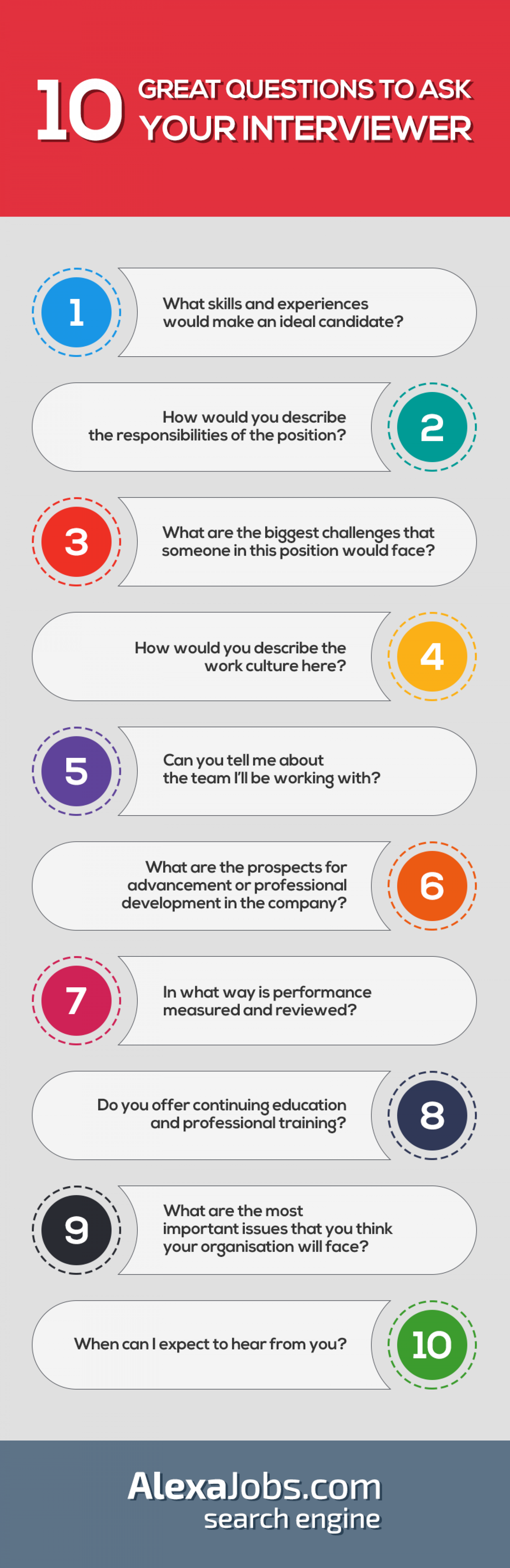 10 Great Questions To Ask Your Interviewer. Infographic